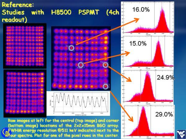 ArrayB-30035-144P-PCB BGO Studies Slide 3