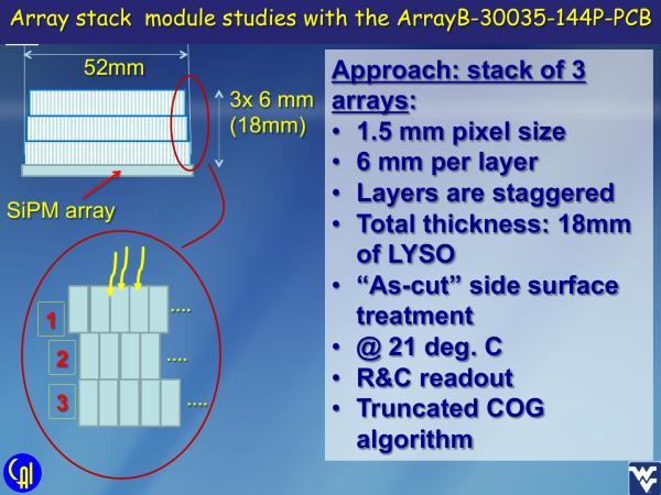 ArrayB-30035-144P-PCB Stacked LYSO Studies Slide 1