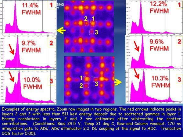 ArrayB-30035-144P-PCB Stacked LYSO Studies Slide 10