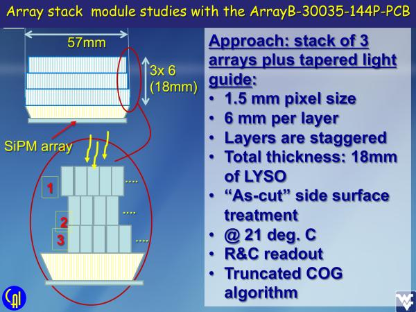 ArrayB-30035-144P-PCB Stacked LYSO Studies Slide 11