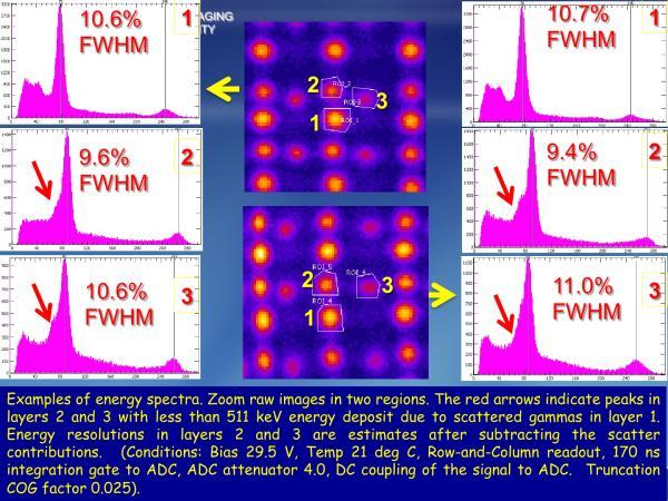 ArrayB-30035-144P-PCB Stacked LYSO Studies Slide 13