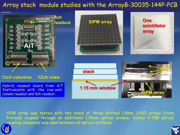 ArrayB-30035-144P-PCB Stacked LYSO Studies Slide 3