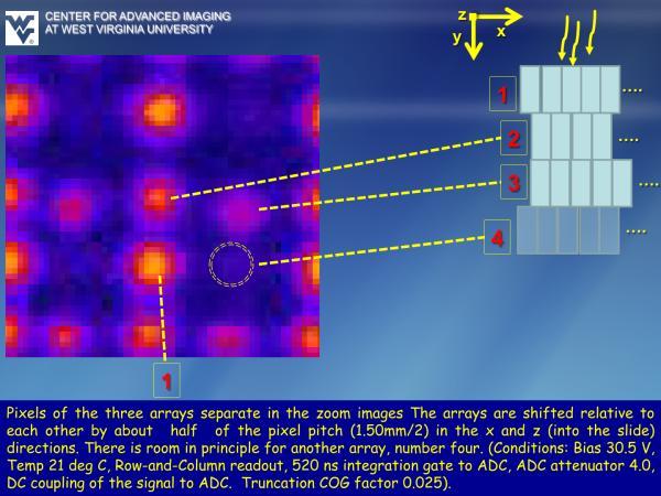 ArrayB-30035-144P-PCB Stacked LYSO Studies Slide 6