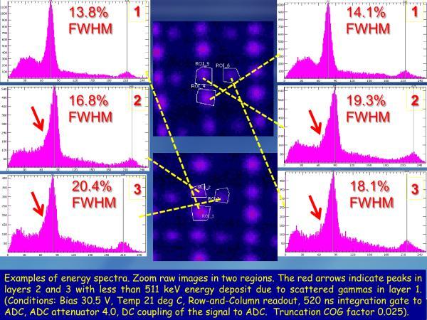 ArrayB-30035-144P-PCB Stacked LYSO Studies Slide 7