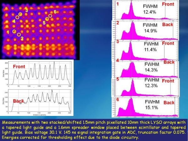 ArrayB-30035-144P-PCB Studies Slide 13