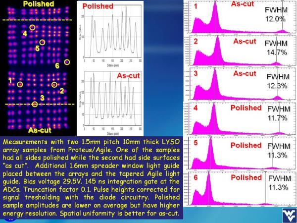 ArrayB-30035-144P-PCB Studies Slide 15