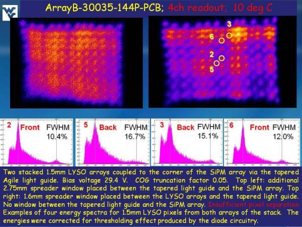 ArrayB-30035-144P-PCB Studies Slide 25