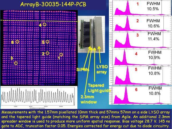ArrayB-30035-144P-PCB Studies Slide 8