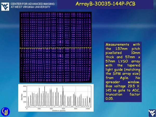 ArrayB-30035-144P-PCB Studies Slide 9