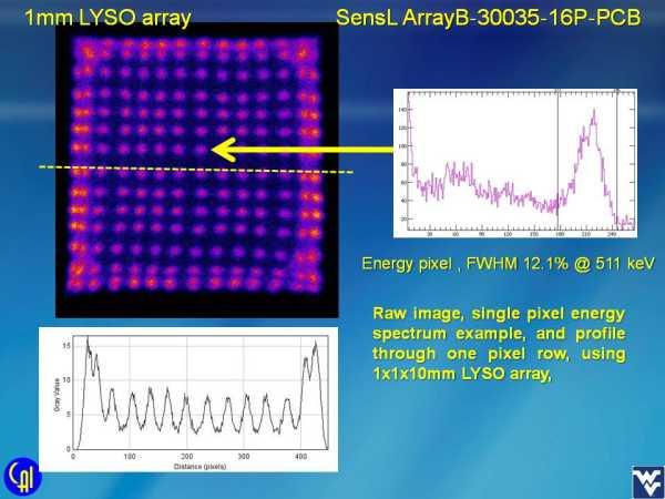 ArrayB-30035-16P-PCB 4ch Readout Studies Slide 3