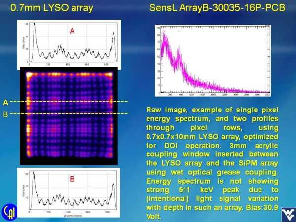 ArrayB-30035-16P-PCB 4ch Readout Studies Slide 5