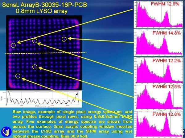 ArrayB-30035-16P-PCB 4ch Readout Studies Slide 6