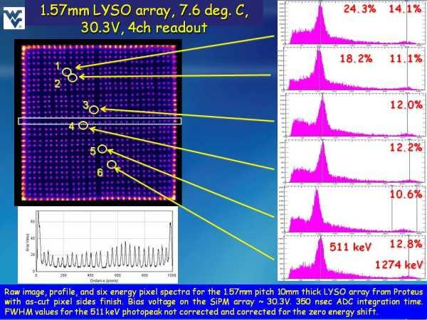 ArrayM-30035-144P-PCB 4ch Readout Studies Slide 5