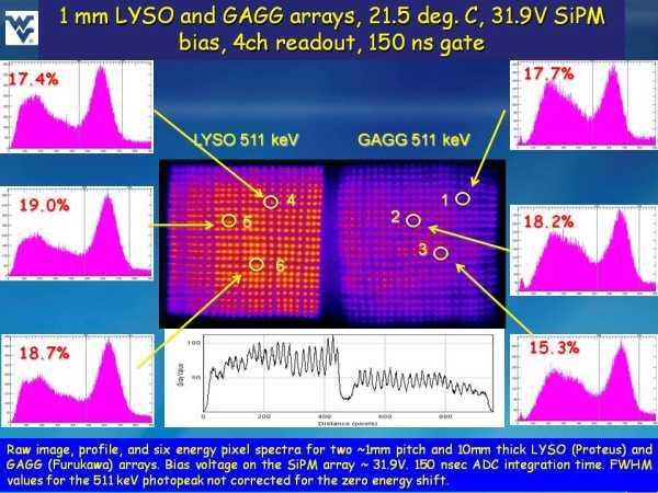 ArrayM-30035-144P-PCB 4ch Readout Studies Slide 6