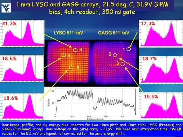 ArrayM-30035-144P-PCB 4ch Readout Studies Slide 7