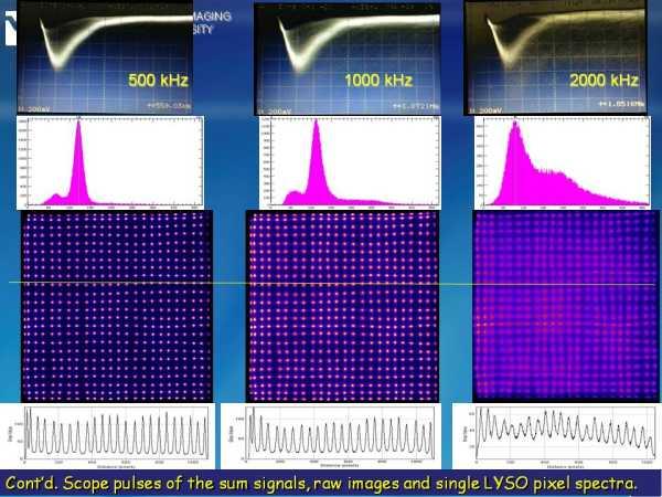 ArrayM-30035-144P-PCB Rate Studies Slide 11