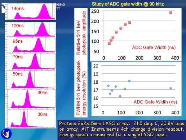 ArrayM-30035-144P-PCB Rate Studies Slide 7
