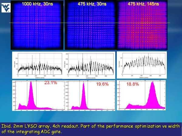 ArrayM-30035-144P-PCB Rate Studies Slide 9