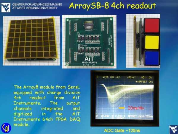 ArraySB-8 4ch Readout Studies Slide 3