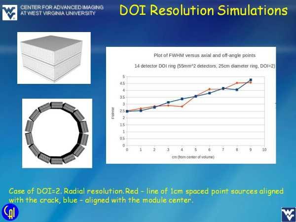 ArraySB-8 4ch Readout Studies Slide 9