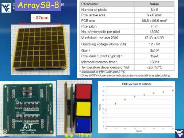 ArraySB-8_NaI_Studies Slide 2