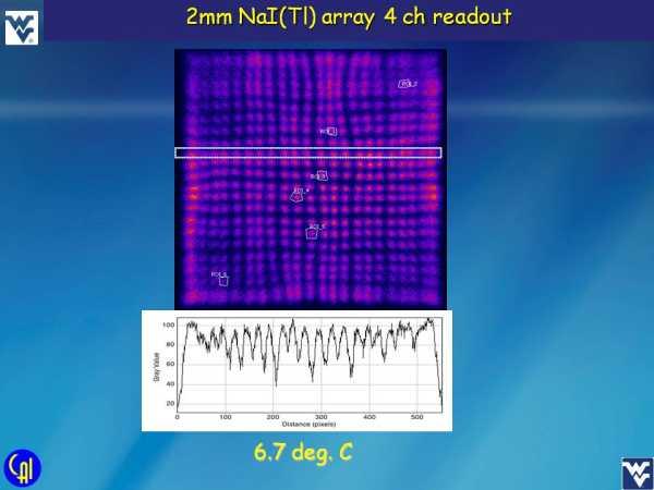 ArraySB-8_NaI_Studies Slide 8