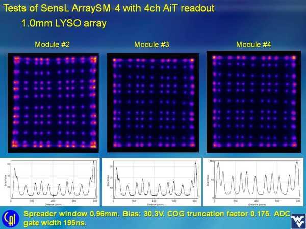 ArraySM-4 4ch Readout Studies Slide 3