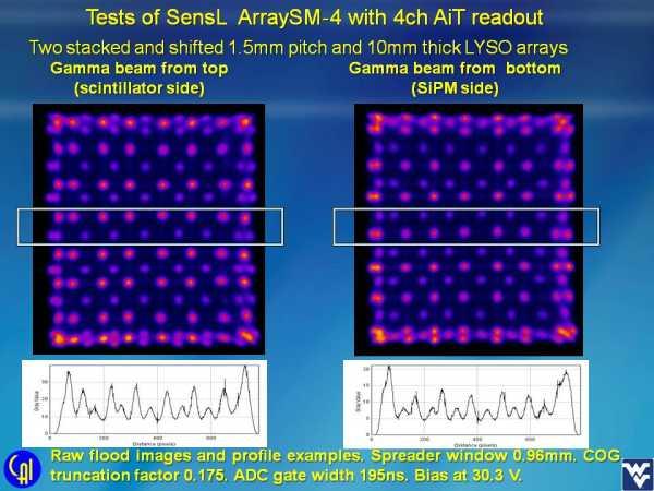 Stacked Scintillator Studies Slide 1