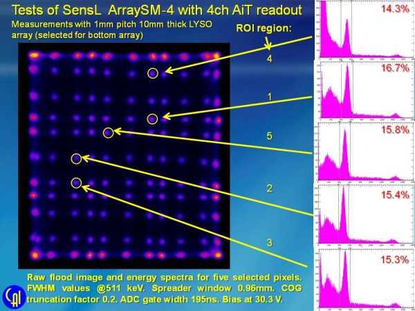 Stacked Scintillator Studies Slide 6