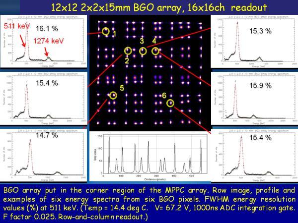 S12642X16 BGO Studies Slide 4