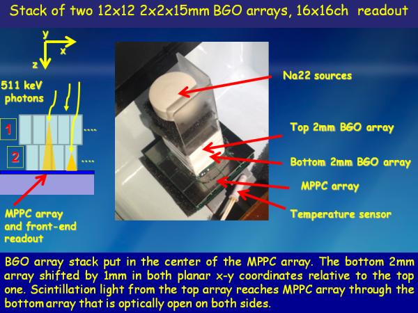 S12642X16 BGO Studies Slide 9