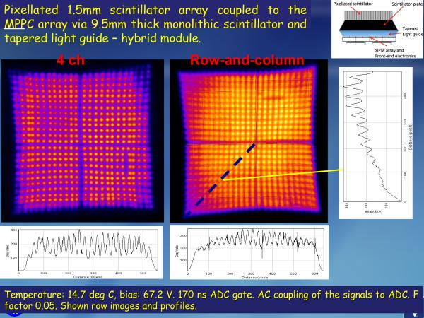 S12642X16 LYSO Studies Slide 10
