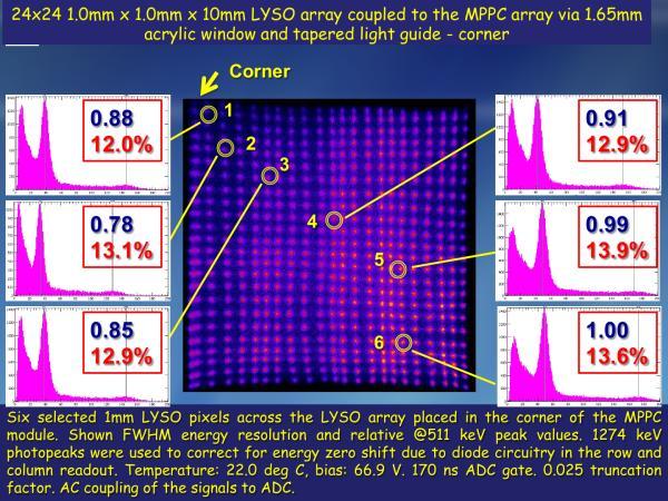 S12642X16 LYSO Studies Slide 15