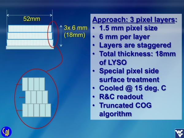 S12642X16 Stacked LYSO Studies Slide 4