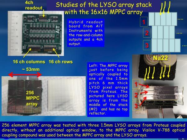 S12642X16 Stacked LYSO Studies Slide 5