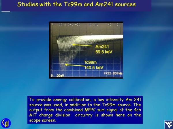 S12642 NaI(Tl) Studies Slide 5