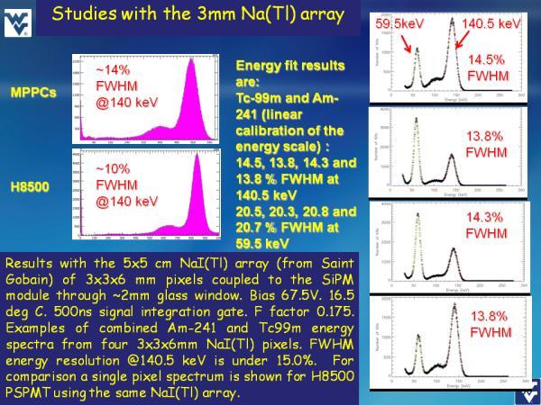 S12642 NaI(Tl) Studies Slide 6