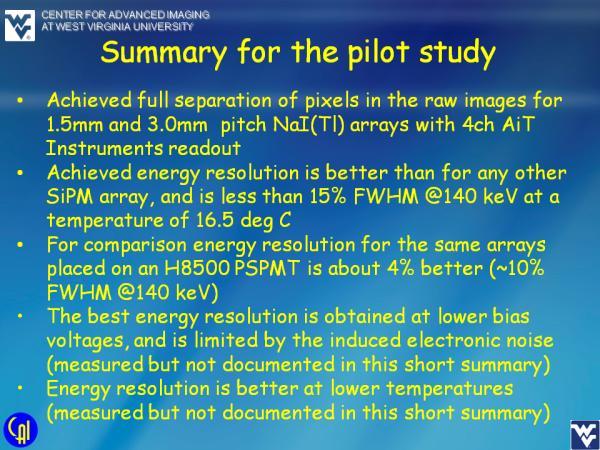 S12642 NaI(Tl) Studies Slide 7